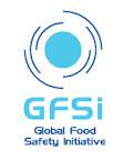 gfsi-logo